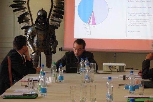 Wakar: Polska młodzież zasadniczo nie różni się od swoich litewskich kolegów