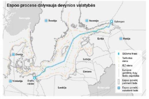Финляндия примет решение по Nord Stream до конца года
