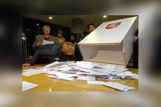 На выборах победили консерваторы, К.Прунскене в парламент не прошла <font color=#6699CC><b>(обновлено 8.20)</b></font>