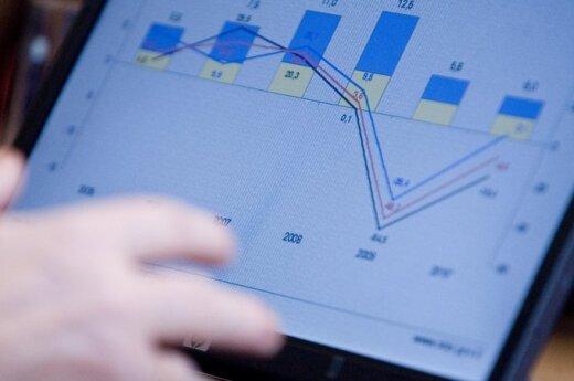 В рейтинге экономической свободы Литва заняла 21-е место