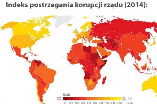 Korupcja na świecie