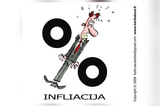 Infliacija, kainų kilimas, procentai