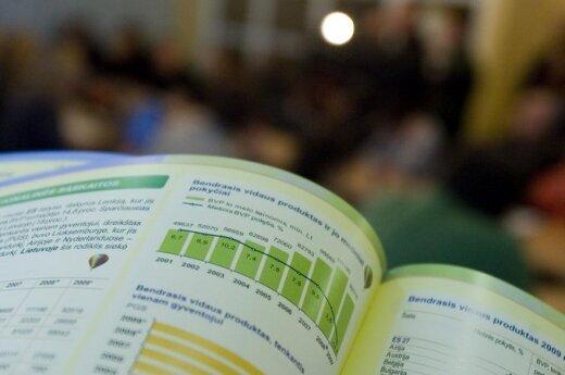 В рейтинге свободных экономик Литва обошла Германию, но уступила Эстонии