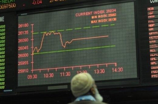 Akcijų biržose – nuosaikus optimizmas