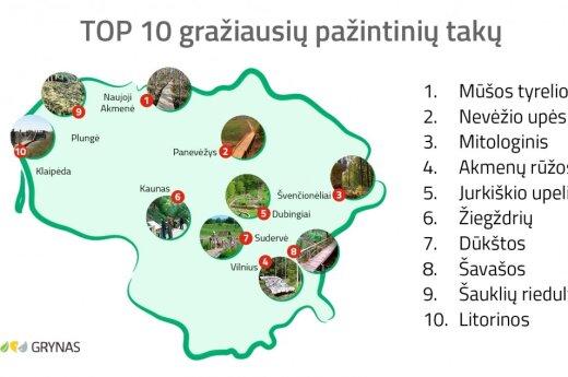 10 gražiausių pažintinių takų Lietuvoje