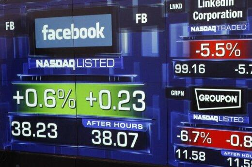 Akcje Facebooka spadają
