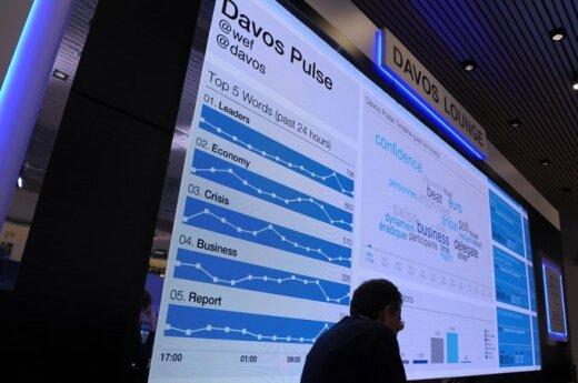 Первые итоги Давоса-2013: главный негативный сценарий для России