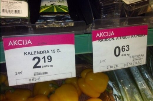 Zero inflation predicted for Lithuania in January